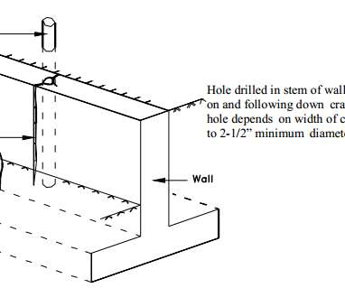 Concrete - Professional Constructor Central