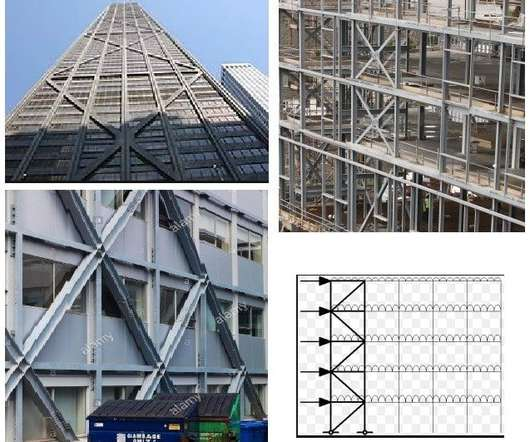 Top professional constructor central structural for Structural integrated panels